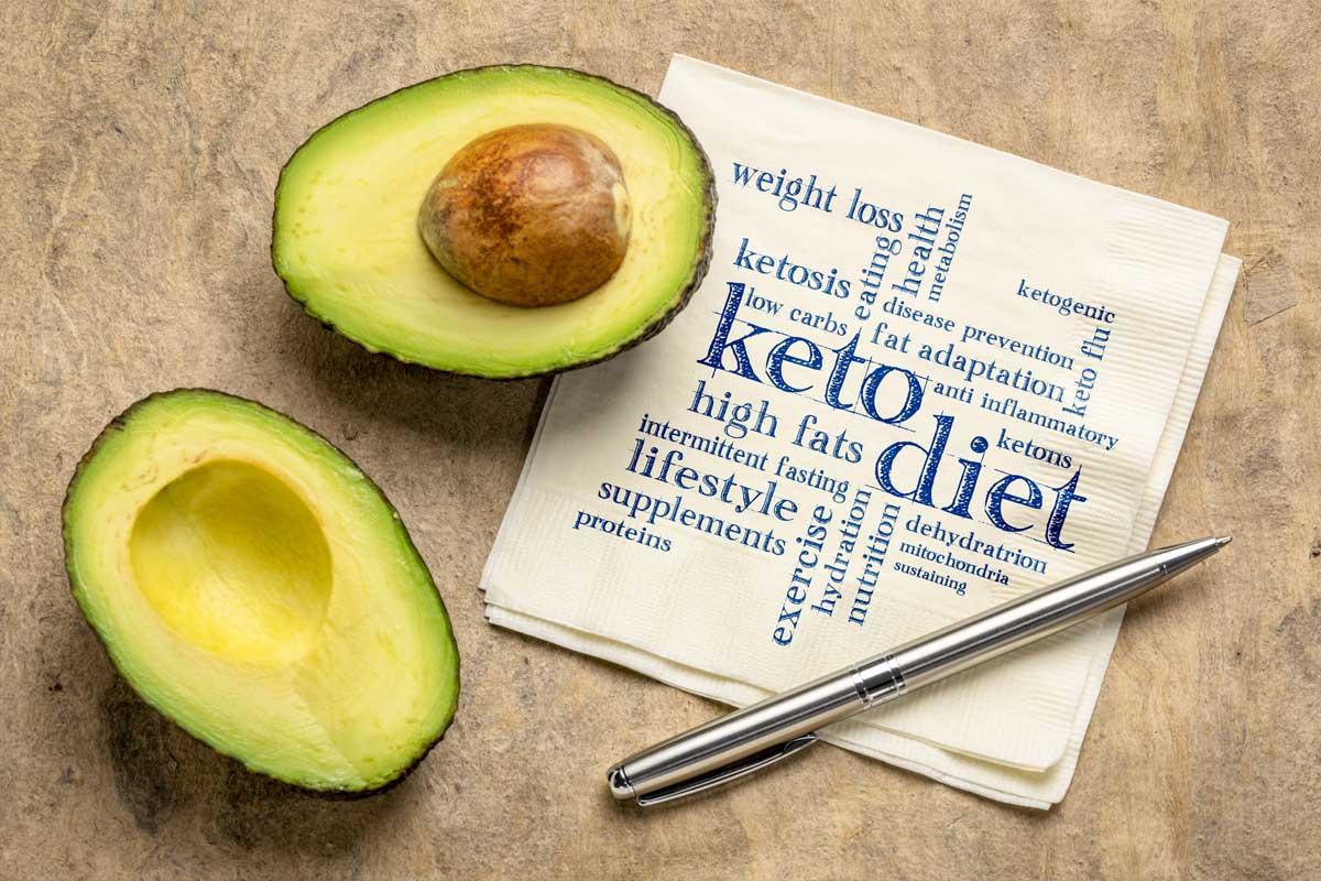 Co je Keto dieta
